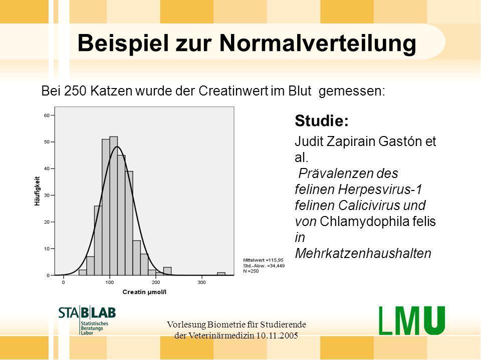 Beispiel zur Normalverteilung Bei 250 Katzen wurde der Creatinwert im Blut gemessen: Studie: Judit Zapirain Gastón et al. Prävalenzen des felinen Herp