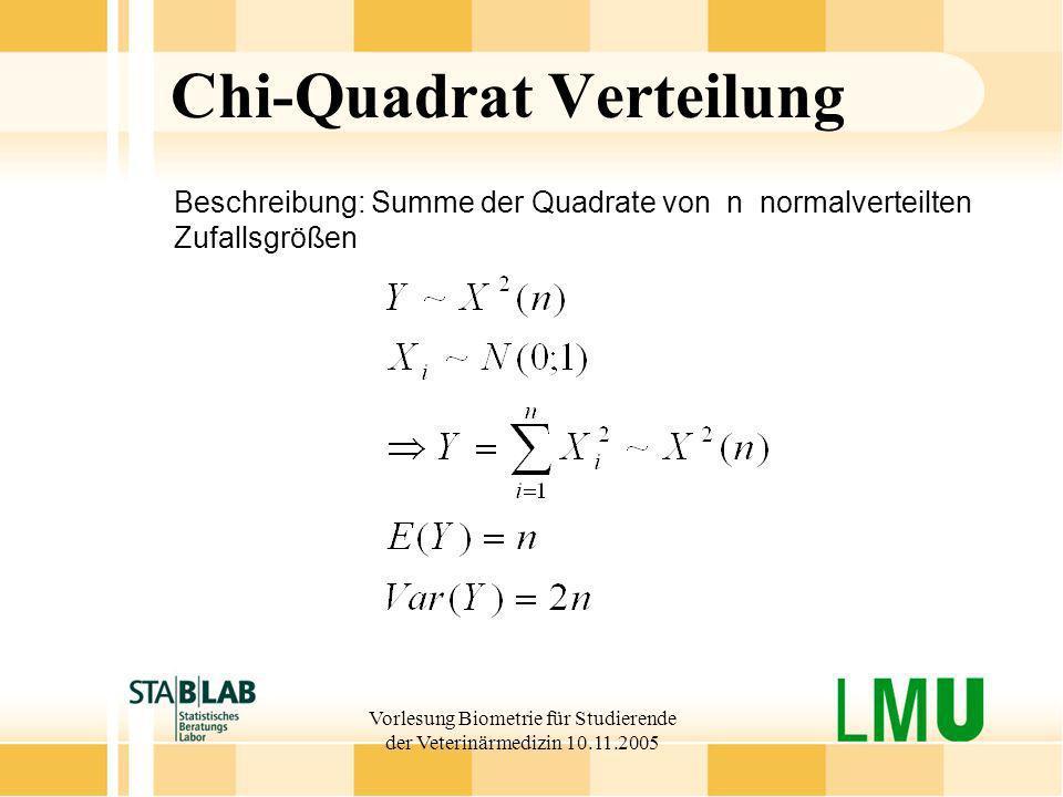 Vorlesung Biometrie für Studierende der Veterinärmedizin 10.11.2005 Chi-Quadrat Verteilung Beschreibung: Summe der Quadrate von n normalverteilten Zuf