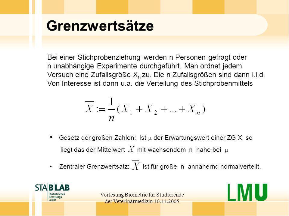 Vorlesung Biometrie für Studierende der Veterinärmedizin 10.11.2005 Grenzwertsätze Gesetz der großen Zahlen: Ist der Erwartungswert einer ZG X, so lie
