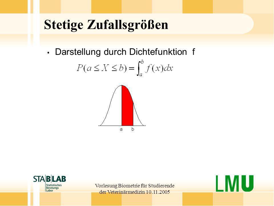 Stetige Zufallsgrößen Darstellung durch Dichtefunktion f