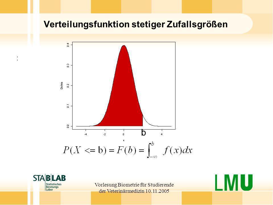 Vorlesung Biometrie für Studierende der Veterinärmedizin 10.11.2005 : Verteilungsfunktion stetiger Zufallsgrößen b