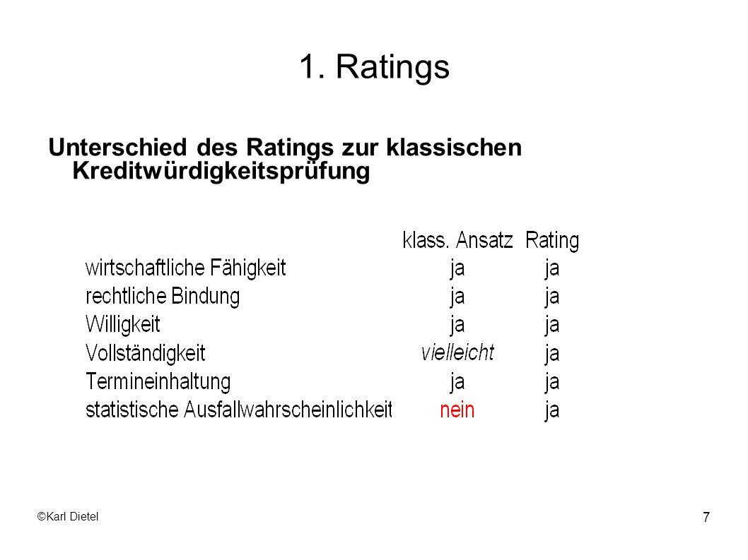 ©Karl Dietel 8 1.1 Externe Ratings Ratings durch internationale Agenturen Voraussetzung ist die Unabhängigkeit der Ratingagentur Ziel ist ein neutrales Urteil über die wirtschaftliche Leistungsfähigkeit und die Erfüllungswilligkeit eines Zahlungspflichtigen und seine rechtliche Würdigung und Bindung mit Bezug auf die vollständige und rechtzeitige Erfüllung zwingender Verpflichtungen Das Ergebnis (=Rating) beinhaltet keine Empfehlung (zum Kauf/Halten/Verkauf eines Finanztitels) und stellt auch keine konkrete Kreditentscheidung dar => das Rating steht in keinem Zusammenhang mit den Motiven desjenigen, der das Rating nachfragt.