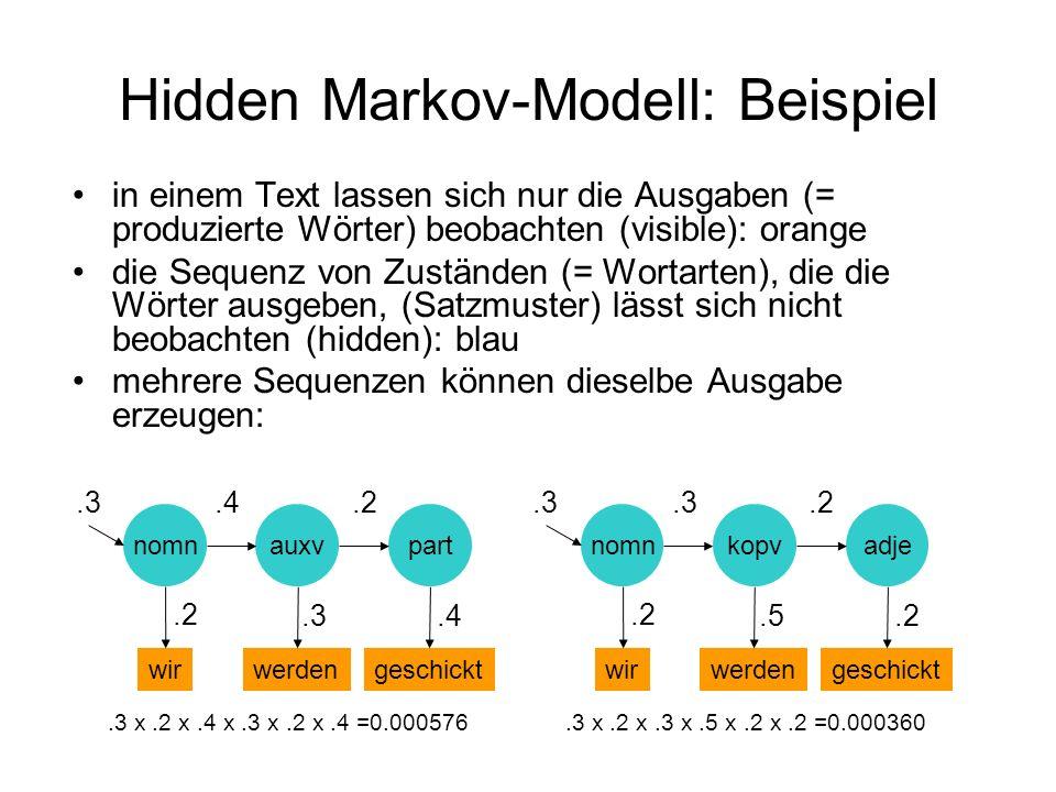 Hidden Markov-Modell: Beispiel in einem Text lassen sich nur die Ausgaben (= produzierte Wörter) beobachten (visible): orange die Sequenz von Zustände