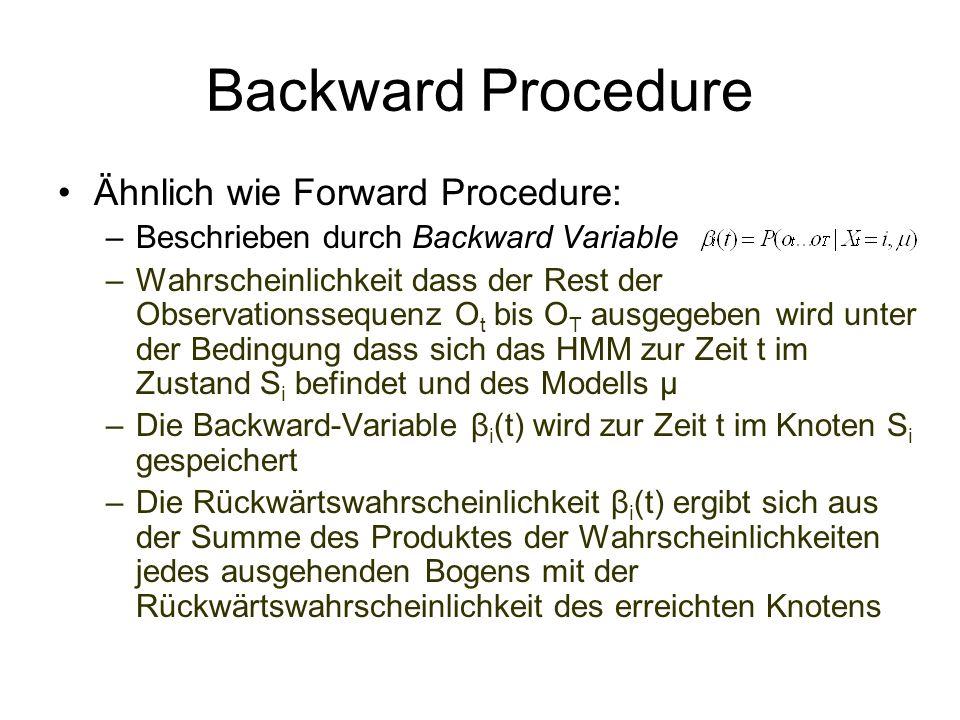 Backward Procedure Ähnlich wie Forward Procedure: –Beschrieben durch Backward Variable –Wahrscheinlichkeit dass der Rest der Observationssequenz O t b