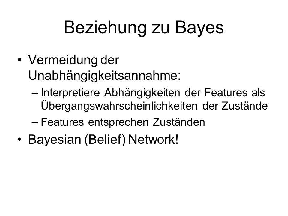 Beziehung zu Bayes Vermeidung der Unabhängigkeitsannahme: –Interpretiere Abhängigkeiten der Features als Übergangswahrscheinlichkeiten der Zustände –F