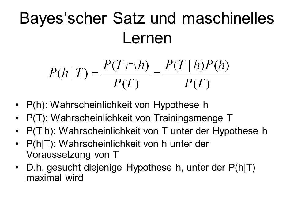 Bayesscher Satz und maschinelles Lernen P(h): Wahrscheinlichkeit von Hypothese h P(T): Wahrscheinlichkeit von Trainingsmenge T P(T|h): Wahrscheinlichkeit von T unter der Hypothese h P(h|T): Wahrscheinlichkeit von h unter der Voraussetzung von T D.h.
