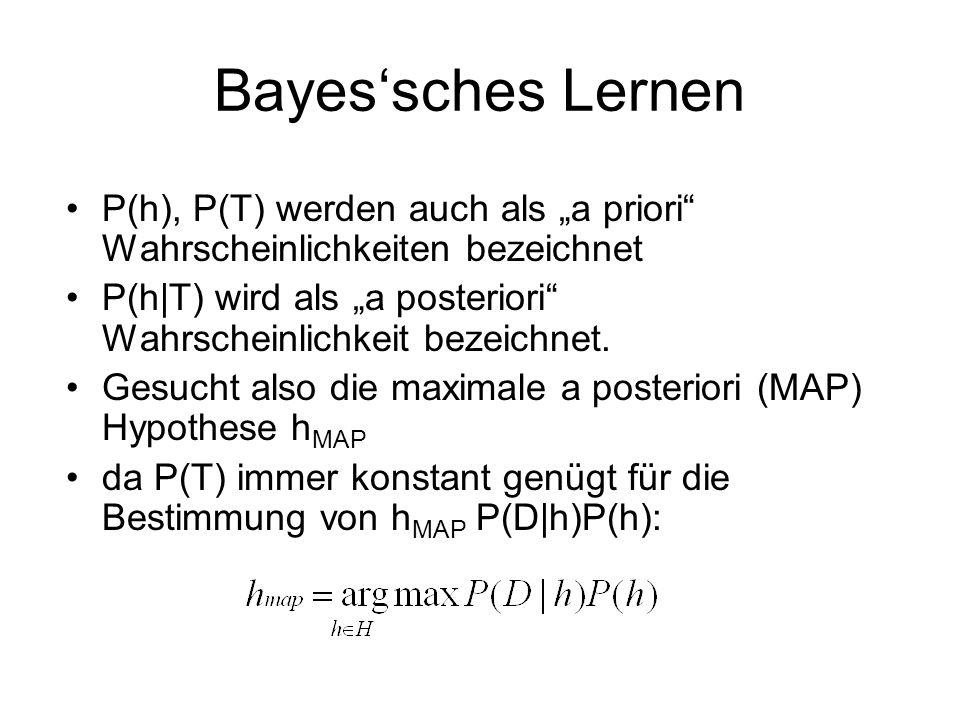 Bayessches Lernen P(h), P(T) werden auch als a priori Wahrscheinlichkeiten bezeichnet P(h|T) wird als a posteriori Wahrscheinlichkeit bezeichnet.