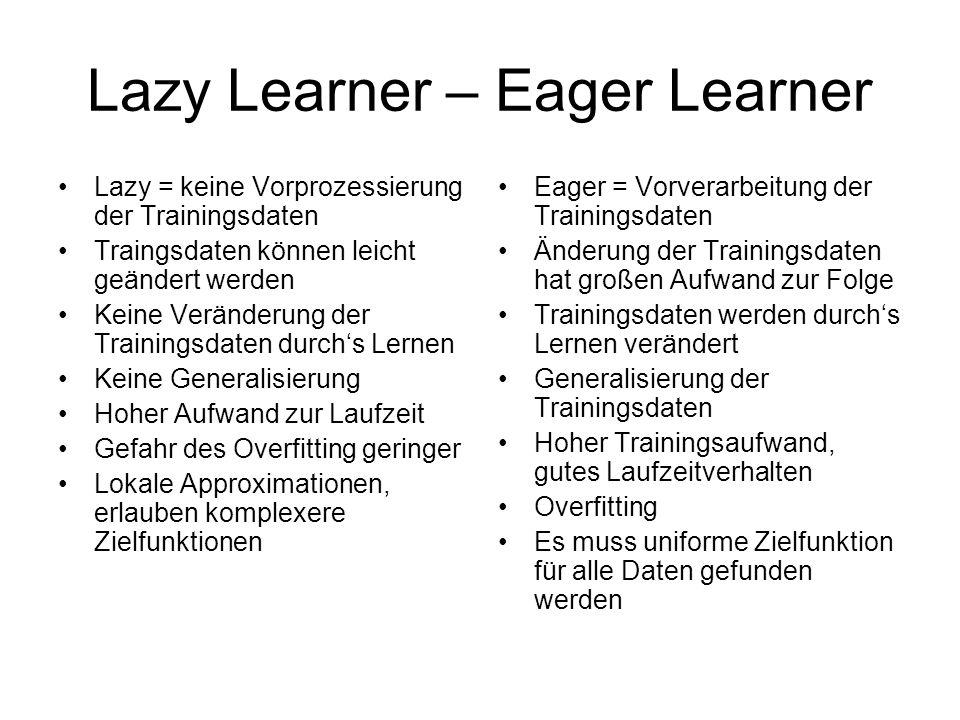 Lazy Learner – Eager Learner Lazy = keine Vorprozessierung der Trainingsdaten Traingsdaten können leicht geändert werden Keine Veränderung der Trainin