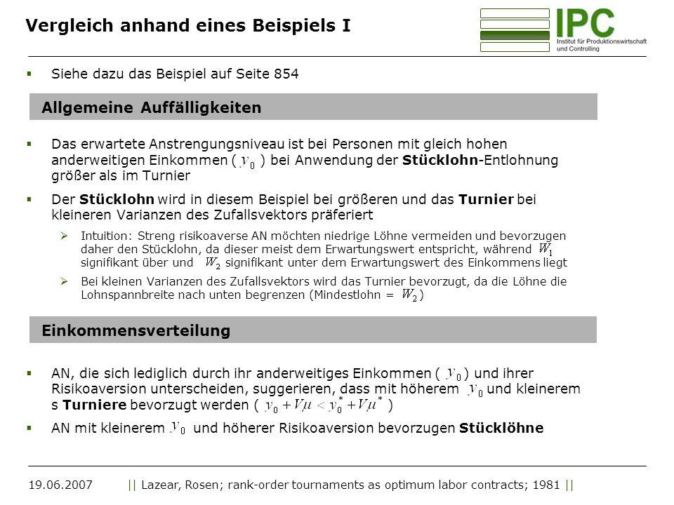 19.06.2007|| Lazear, Rosen; rank-order tournaments as optimum labor contracts; 1981 || Vergleich anhand eines Beispiels I Siehe dazu das Beispiel auf