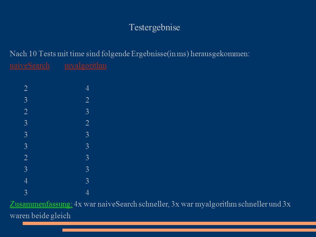 Testergebnise Nach 10 Tests mit time sind folgende Ergebnisse(in ms) herausgekommen: naiveSearch myalgorithm 2 4 3 2 2 3 3 2 3 3 2 3 3 3 4 3 3 4 Zusam