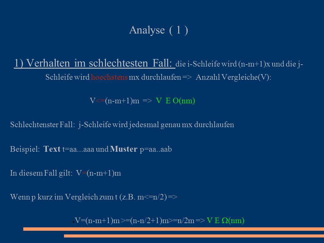 Analyse ( 1 ) 1) Verhalten im schlechtesten Fall: die i-Schleife wird (n-m+1)x und die j- Schleife wird hoechstens mx durchlaufen => Anzahl Vergleiche