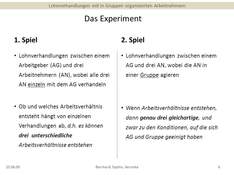 Lohnverhandlungen mit in Gruppen organisierten Arbeitnehmern Das Experiment 1.