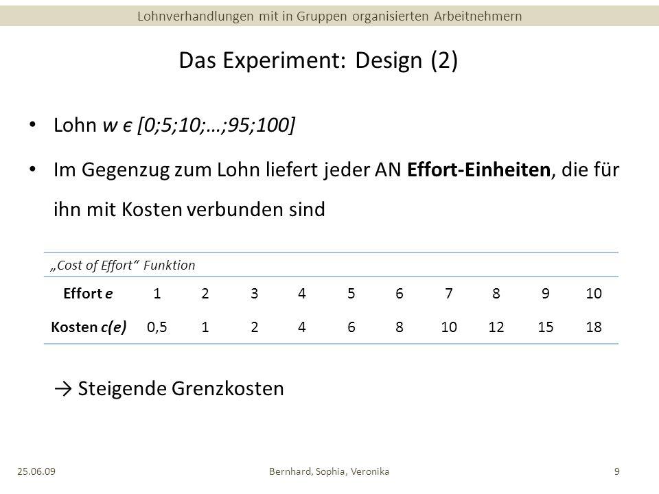 Lohnverhandlungen mit in Gruppen organisierten Arbeitnehmern Cost of Effort Funktion Effort e12345678910 Kosten c(e)0,51246810121518 25.06.09Bernhard, Sophia, Veronika9 Lohn w є [0;5;10;…;95;100] Im Gegenzug zum Lohn liefert jeder AN Effort-Einheiten, die für ihn mit Kosten verbunden sind Steigende Grenzkosten Das Experiment: Design (2)