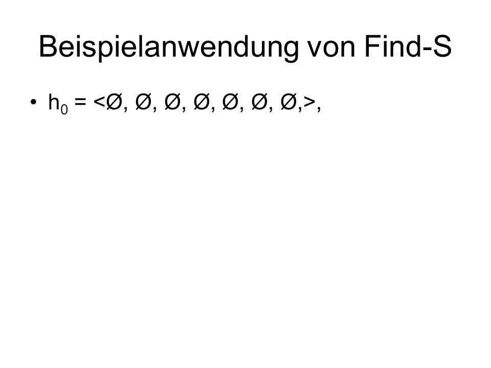 Beispielanwendung von Find-S h 0 =,