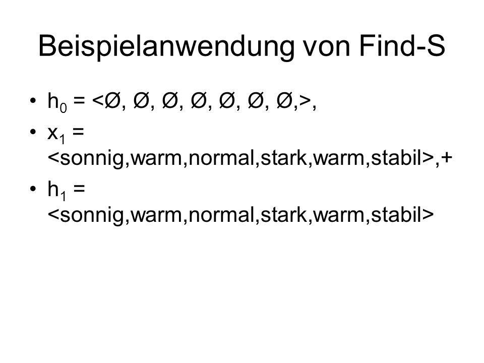 Beispielanwendung von Find-S h 0 =, x 1 =,+ h 1 =