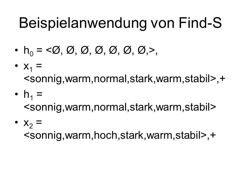 Beispielanwendung von Find-S h 0 =, x 1 =,+ h 1 = x 2 =,+