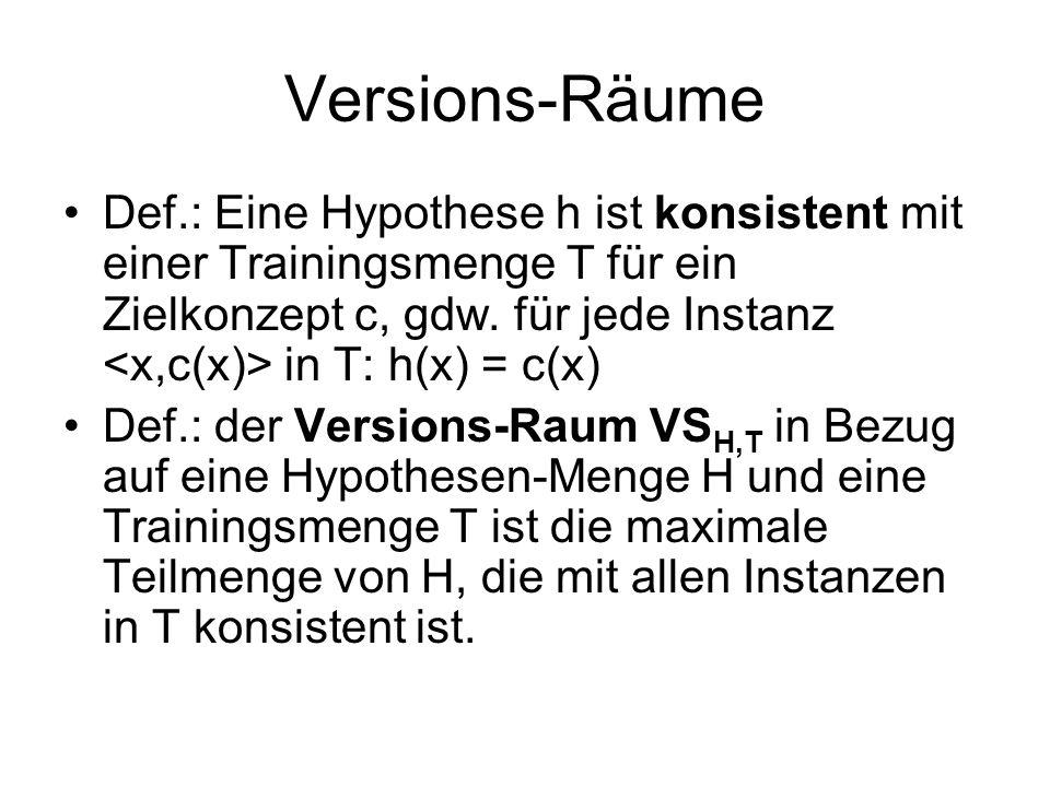 Versions-Räume Def.: Eine Hypothese h ist konsistent mit einer Trainingsmenge T für ein Zielkonzept c, gdw. für jede Instanz in T: h(x) = c(x) Def.: d