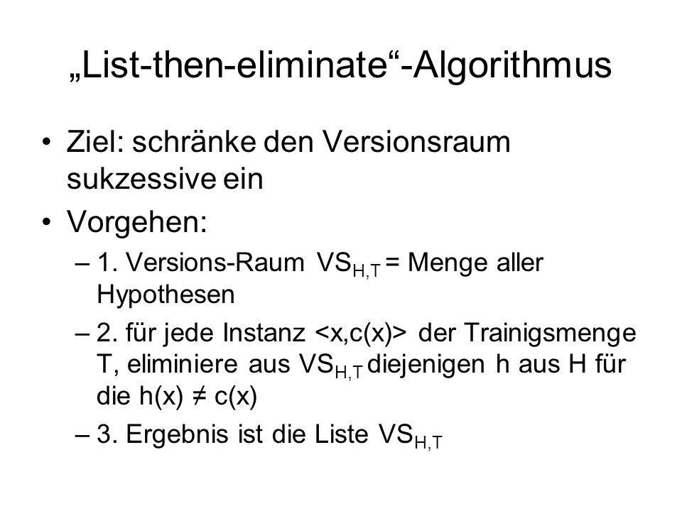 List-then-eliminate-Algorithmus Ziel: schränke den Versionsraum sukzessive ein Vorgehen: –1. Versions-Raum VS H,T = Menge aller Hypothesen –2. für jed