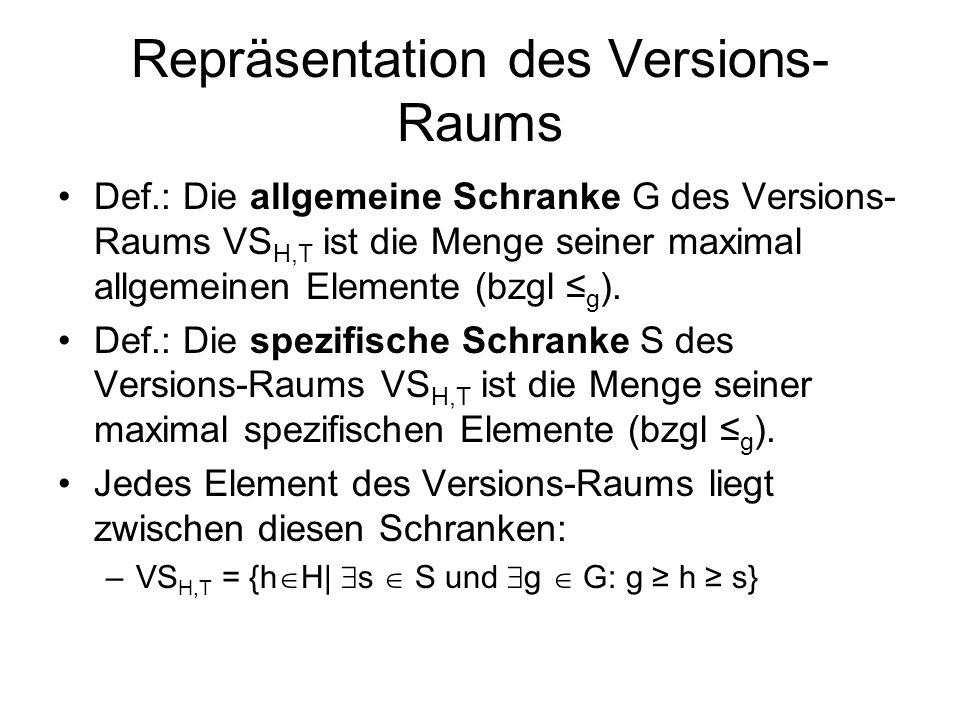 Repräsentation des Versions- Raums Def.: Die allgemeine Schranke G des Versions- Raums VS H,T ist die Menge seiner maximal allgemeinen Elemente (bzgl