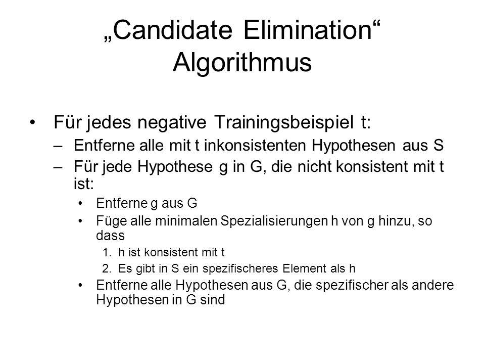 Candidate Elimination Algorithmus Für jedes negative Trainingsbeispiel t: –Entferne alle mit t inkonsistenten Hypothesen aus S –Für jede Hypothese g i