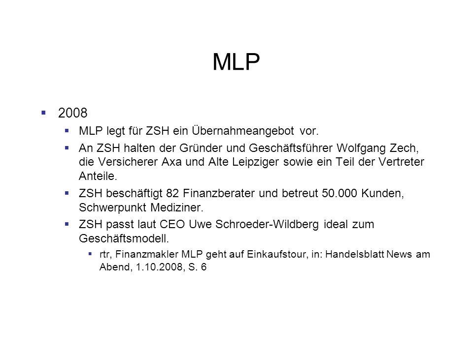 MLP 2008 MLP legt für ZSH ein Übernahmeangebot vor. An ZSH halten der Gründer und Geschäftsführer Wolfgang Zech, die Versicherer Axa und Alte Leipzige