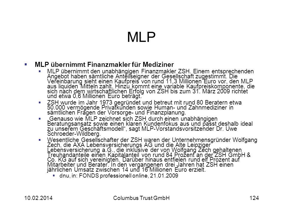 MLP MLP übernimmt Finanzmakler für Mediziner MLP übernimmt den unabhängigen Finanzmakler ZSH. Einem entsprechenden Angebot haben sämtliche Anteilseign