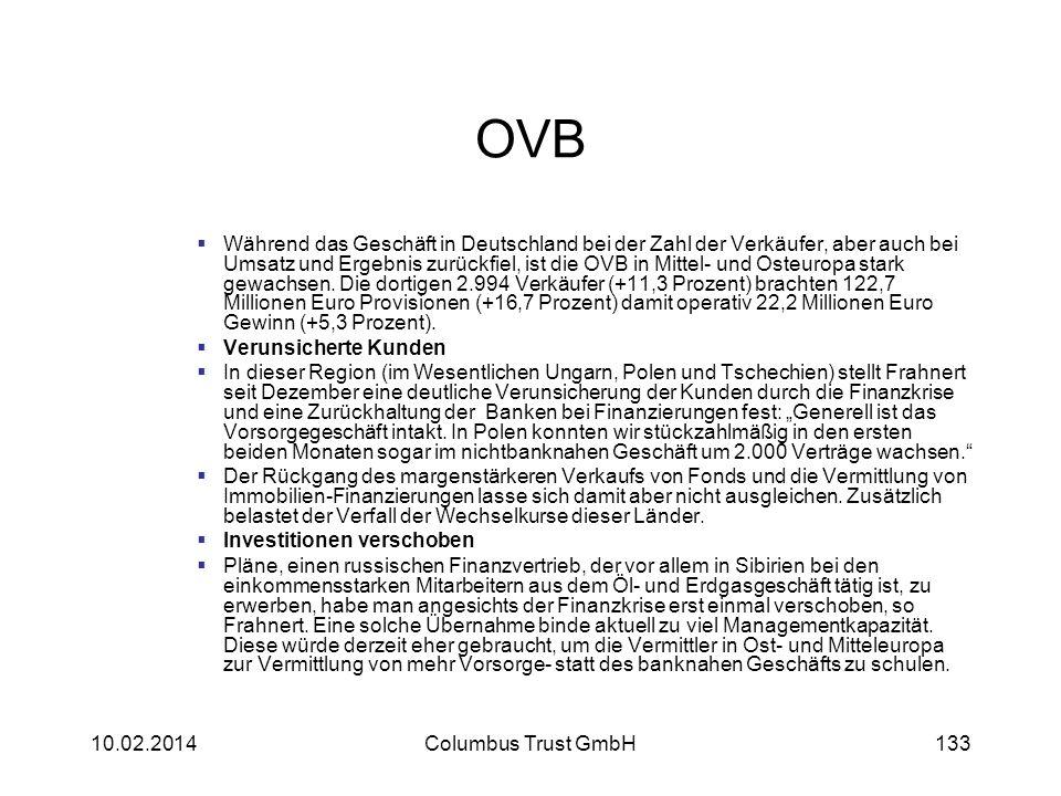 OVB Während das Geschäft in Deutschland bei der Zahl der Verkäufer, aber auch bei Umsatz und Ergebnis zurückfiel, ist die OVB in Mittel- und Osteuropa