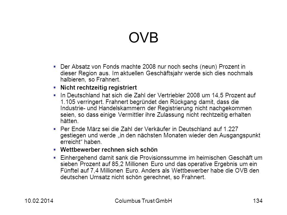 OVB Der Absatz von Fonds machte 2008 nur noch sechs (neun) Prozent in dieser Region aus. Im aktuellen Geschäftsjahr werde sich dies nochmals halbieren