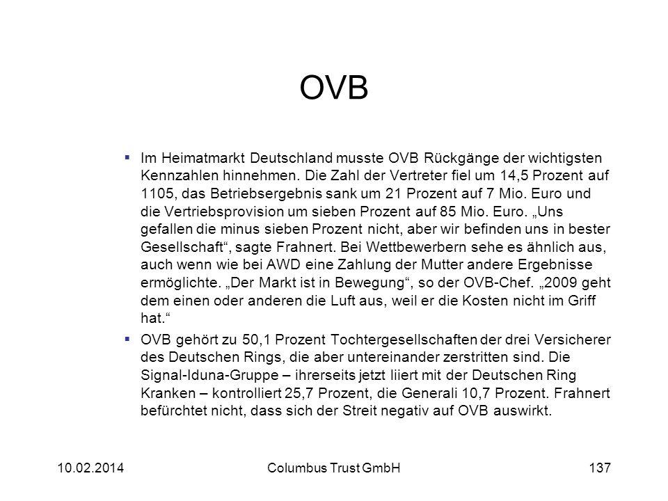 OVB Im Heimatmarkt Deutschland musste OVB Rückgänge der wichtigsten Kennzahlen hinnehmen. Die Zahl der Vertreter fiel um 14,5 Prozent auf 1105, das Be