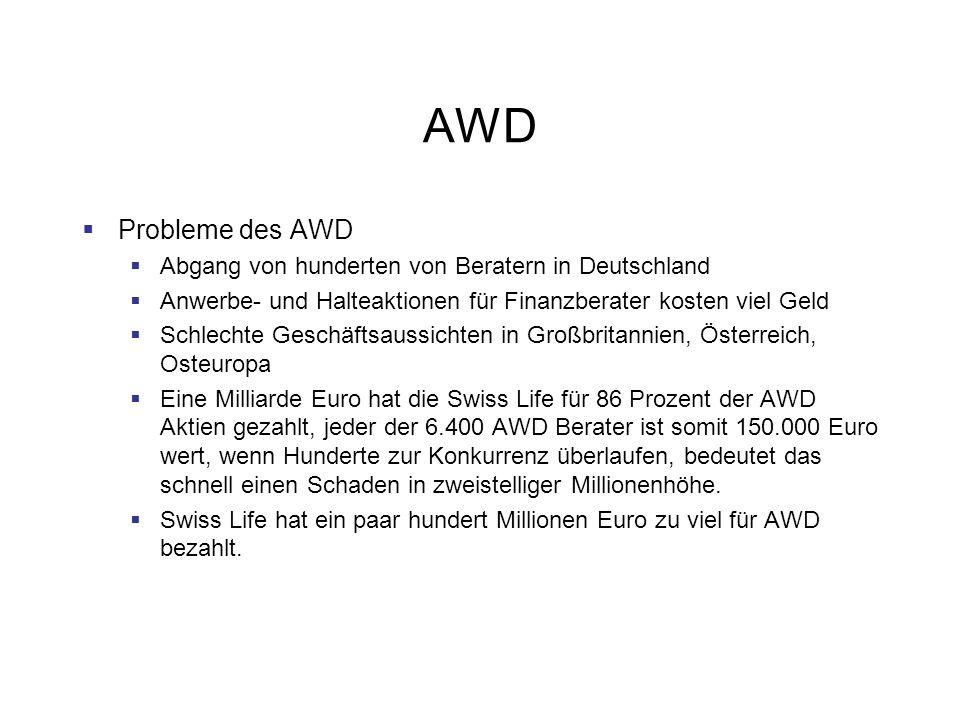 AWD Probleme des AWD Abgang von hunderten von Beratern in Deutschland Anwerbe- und Halteaktionen für Finanzberater kosten viel Geld Schlechte Geschäft