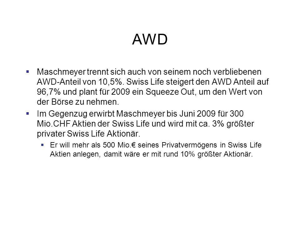 AWD Maschmeyer trennt sich auch von seinem noch verbliebenen AWD-Anteil von 10,5%. Swiss Life steigert den AWD Anteil auf 96,7% und plant für 2009 ein