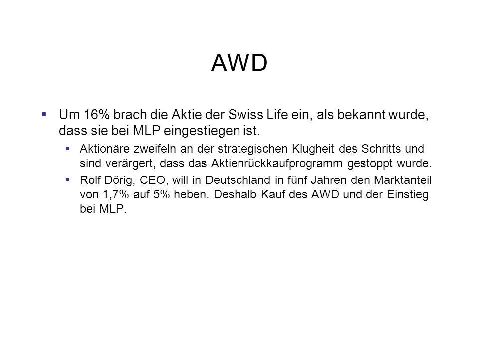 AWD Um 16% brach die Aktie der Swiss Life ein, als bekannt wurde, dass sie bei MLP eingestiegen ist. Aktionäre zweifeln an der strategischen Klugheit