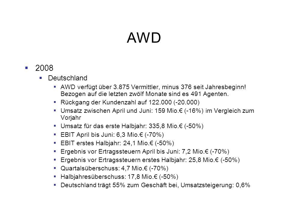 AWD 2008 Deutschland AWD verfügt über 3.875 Vermittler, minus 376 seit Jahresbeginn! Bezogen auf die letzten zwölf Monate sind es 491 Agenten. Rückgan