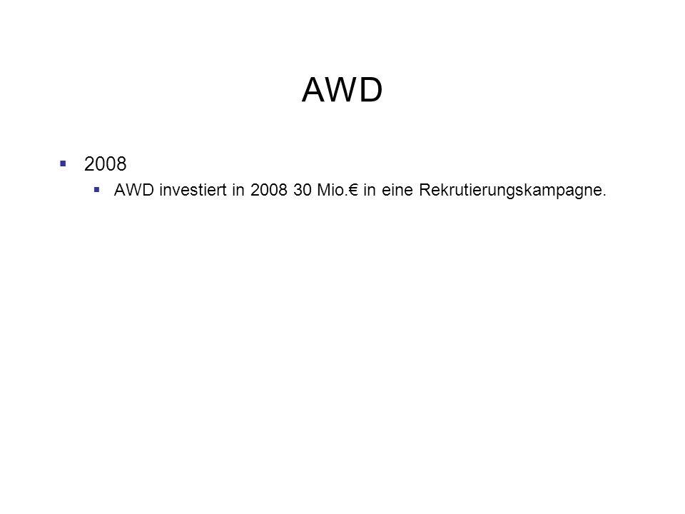 AWD 2008 AWD investiert in 2008 30 Mio. in eine Rekrutierungskampagne.