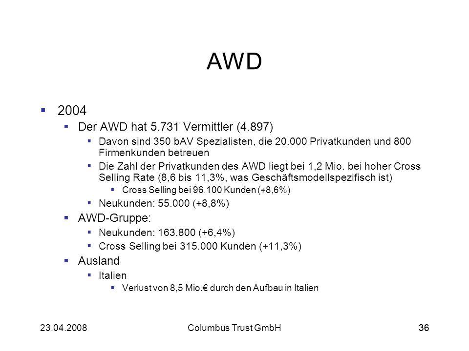 3623.04.2008Columbus Trust GmbH36 AWD 2004 Der AWD hat 5.731 Vermittler (4.897) Davon sind 350 bAV Spezialisten, die 20.000 Privatkunden und 800 Firme