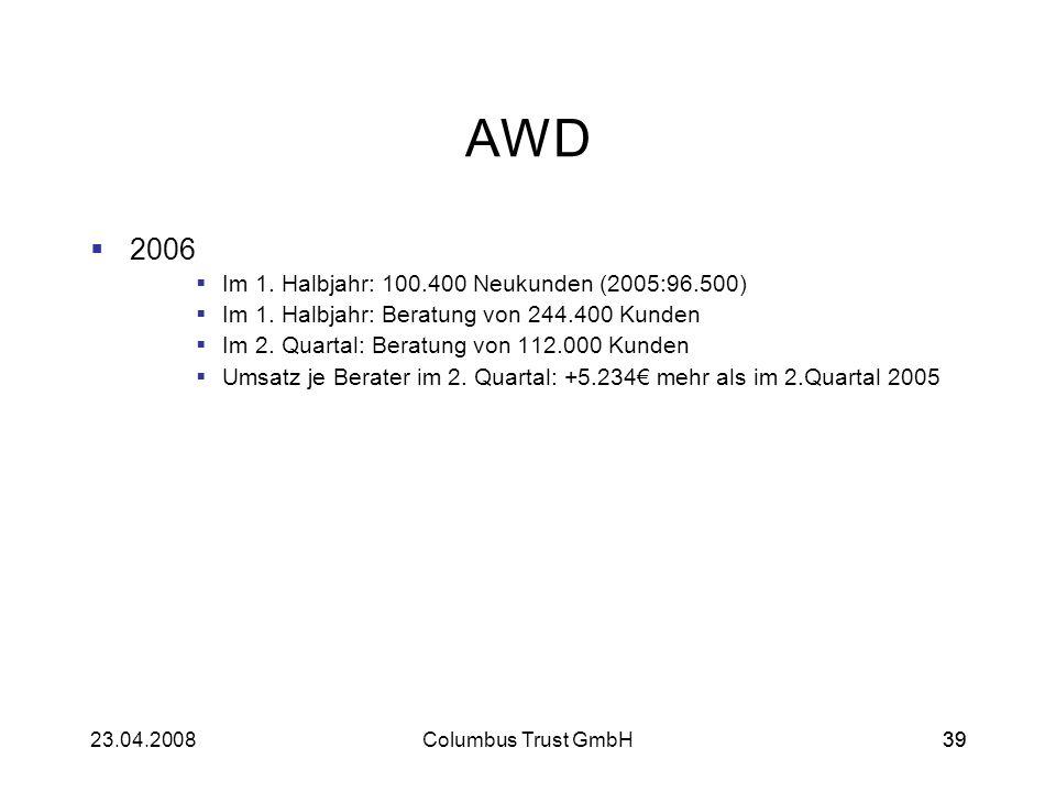 3923.04.2008Columbus Trust GmbH39 AWD 2006 Im 1. Halbjahr: 100.400 Neukunden (2005:96.500) Im 1. Halbjahr: Beratung von 244.400 Kunden Im 2. Quartal: