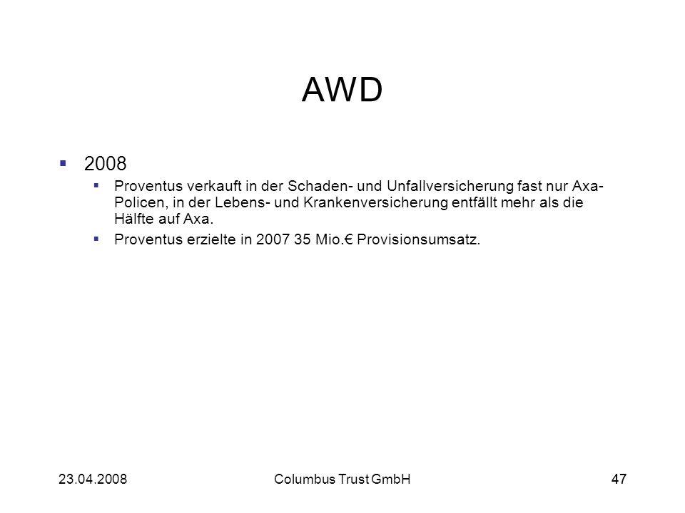4723.04.2008Columbus Trust GmbH47 AWD 2008 Proventus verkauft in der Schaden- und Unfallversicherung fast nur Axa- Policen, in der Lebens- und Kranken