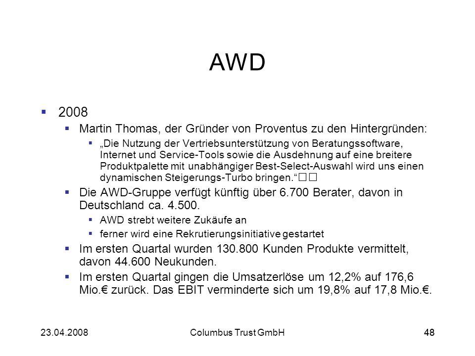4823.04.2008Columbus Trust GmbH48 AWD 2008 Martin Thomas, der Gründer von Proventus zu den Hintergründen: Die Nutzung der Vertriebsunterstützung von B