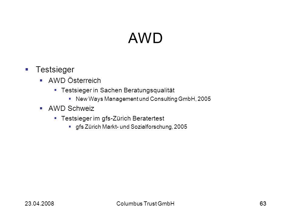 6323.04.2008Columbus Trust GmbH63 AWD Testsieger AWD Österreich Testsieger in Sachen Beratungsqualität New Ways Management und Consulting GmbH, 2005 A