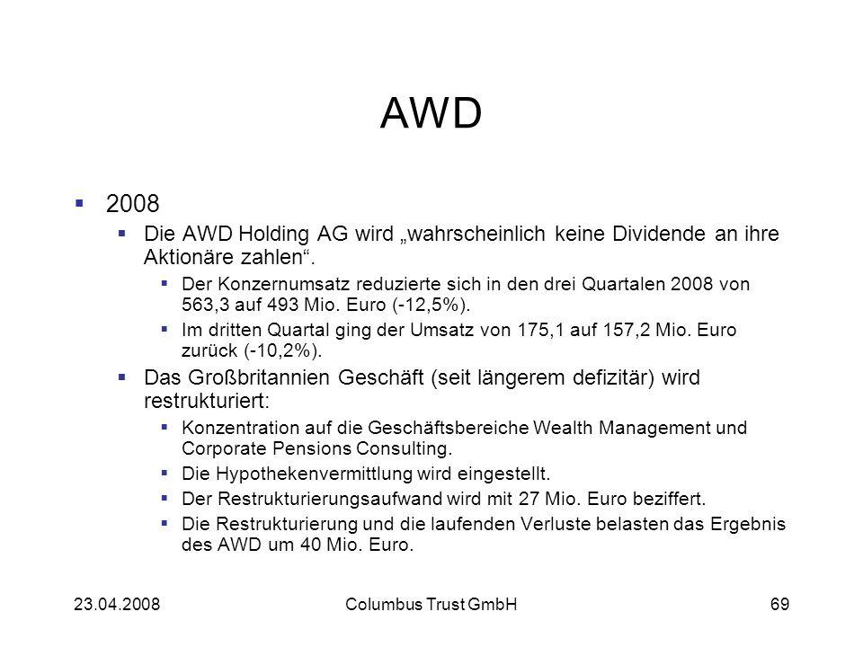 AWD 2008 Die AWD Holding AG wird wahrscheinlich keine Dividende an ihre Aktionäre zahlen. Der Konzernumsatz reduzierte sich in den drei Quartalen 2008