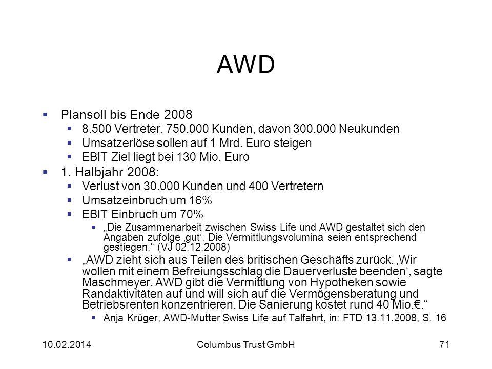 AWD Plansoll bis Ende 2008 8.500 Vertreter, 750.000 Kunden, davon 300.000 Neukunden Umsatzerlöse sollen auf 1 Mrd. Euro steigen EBIT Ziel liegt bei 13