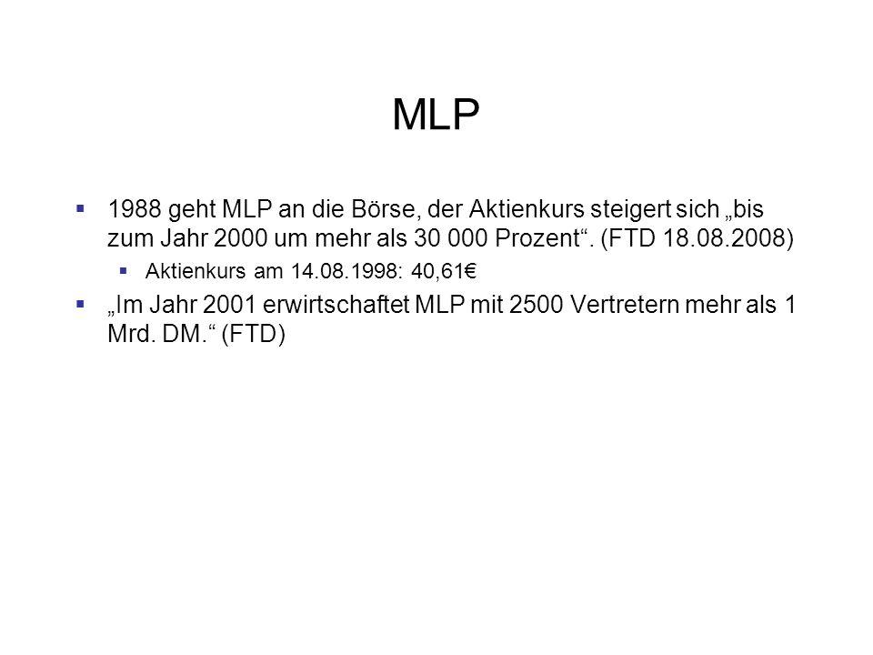 MLP 1988 geht MLP an die Börse, der Aktienkurs steigert sich bis zum Jahr 2000 um mehr als 30 000 Prozent. (FTD 18.08.2008) Aktienkurs am 14.08.1998: