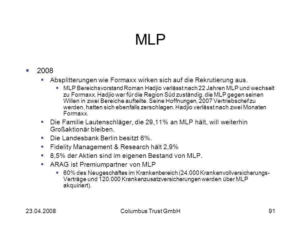 23.04.2008Columbus Trust GmbH91 MLP 2008 Absplitterungen wie Formaxx wirken sich auf die Rekrutierung aus. MLP Bereichsvorstand Roman Hadjio verlässt
