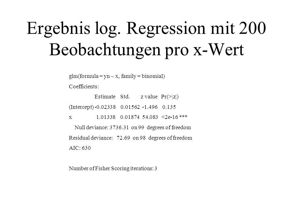 Ergebnis log. Regression mit 200 Beobachtungen pro x-Wert glm(formula = yn ~ x, family = binomial) Coefficients: Estimate Std. z value Pr(>|z|) (Inter