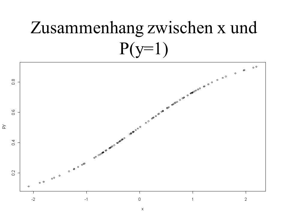 Zusammenhang zwischen x und P(y=1)