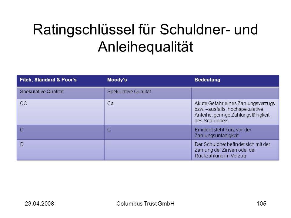 Ratingschlüssel für Schuldner- und Anleihequalität 23.04.2008Columbus Trust GmbH105