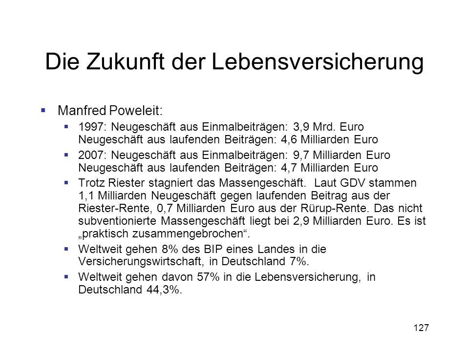 127 Die Zukunft der Lebensversicherung Manfred Poweleit: 1997: Neugeschäft aus Einmalbeiträgen: 3,9 Mrd. Euro Neugeschäft aus laufenden Beiträgen: 4,6