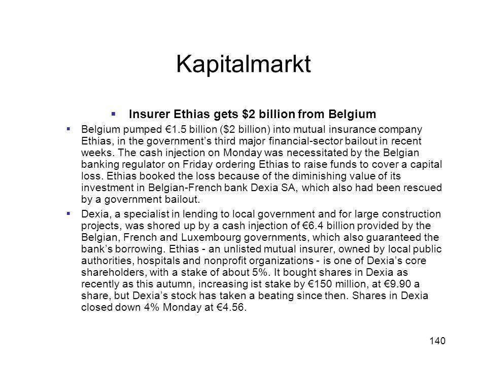 140 Kapitalmarkt Insurer Ethias gets $2 billion from Belgium Belgium pumped 1.5 billion ($2 billion) into mutual insurance company Ethias, in the gove
