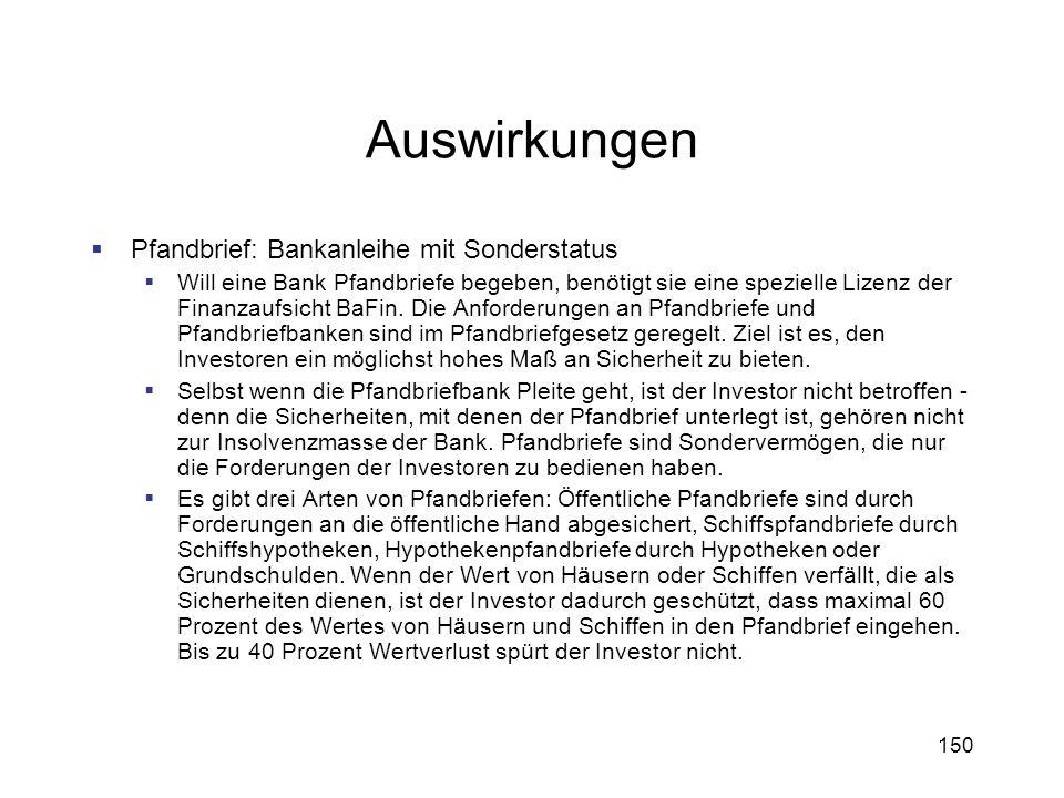 150 Auswirkungen Pfandbrief: Bankanleihe mit Sonderstatus Will eine Bank Pfandbriefe begeben, benötigt sie eine spezielle Lizenz der Finanzaufsicht Ba