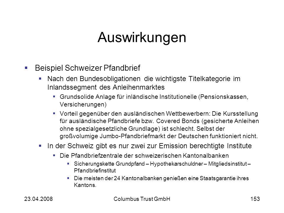 Auswirkungen Beispiel Schweizer Pfandbrief Nach den Bundesobligationen die wichtigste Titelkategorie im Inlandssegment des Anleihenmarktes Grundsolide